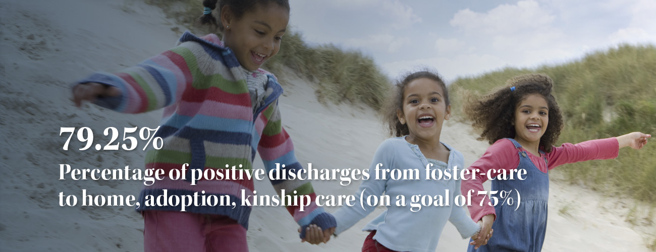 Diakon Adoption & Foster Care - positive discharge results!